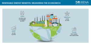 IRENA-socioeco-benefits-graphic